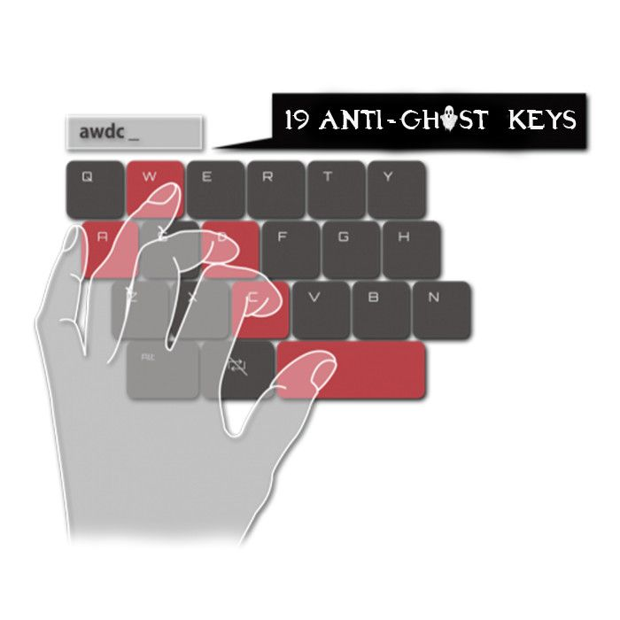 19 anti-ghost keys can support 19 keystrokes at the same time